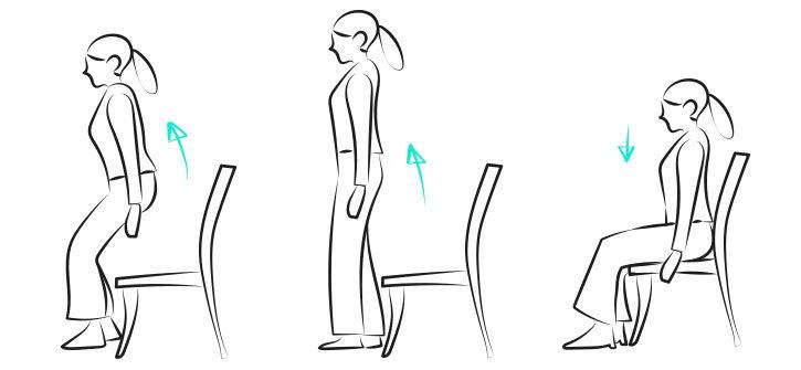 Ejercicio piernas de personas dependientes El Rincon del Cuidador